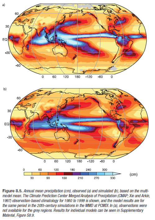 Actual Rainfall vs Model Rainfall, 1980-99