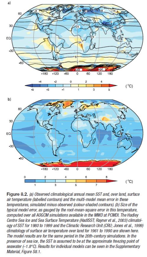 Actual 1980-1999 temperature and Model error from actual