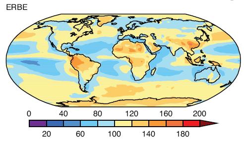 Average Reflected Solar Radiation, ERBE