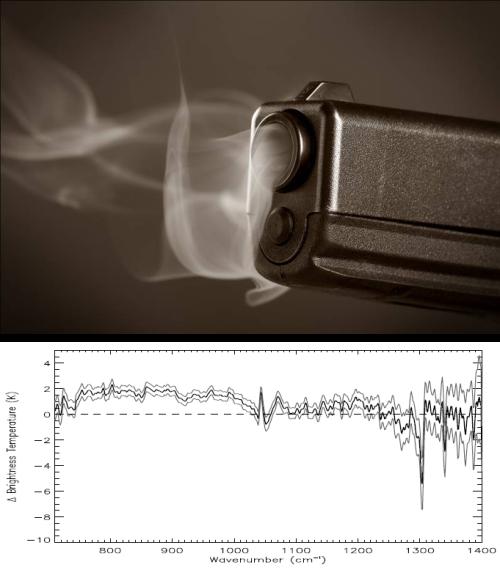 Define smoking gun