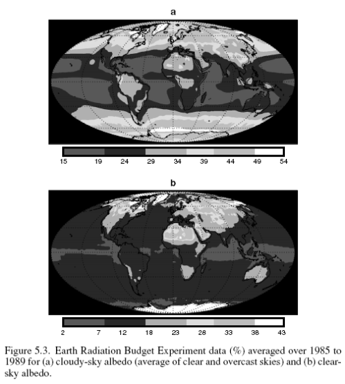 Albedo, or reflected solar radiation %, from ERBE, 1985-1989