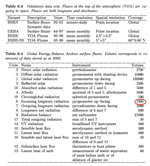 Black Body Radiation Experiment Pdf File