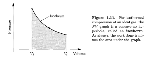 Isothermal compression, Thermal Physics - Schroeder