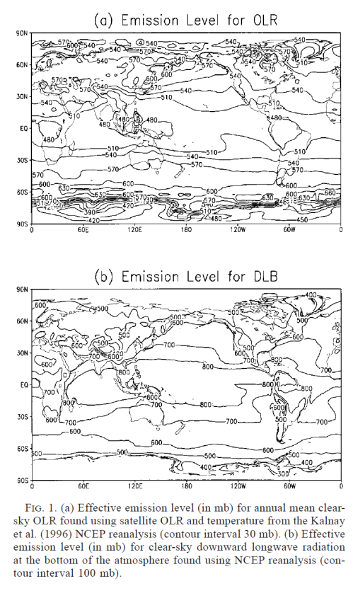 "From ""Tropospheric Water Vapor and Climate Sensitivity"" by Schneider et al (1999)"