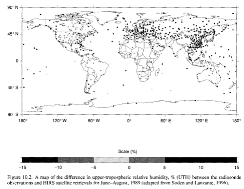 """From """"Frontiers of Climate Modeling"""" (2006)"""