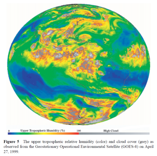 Upper tropospheric humidity, Held & Soden (2000)