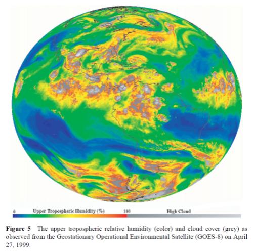 Upper tropospheric humidity, Held & Soden (2000)