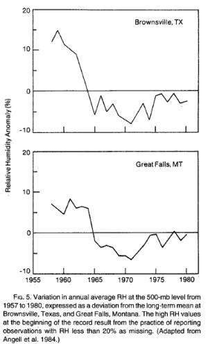 From Elliott & Gaffen (1991)