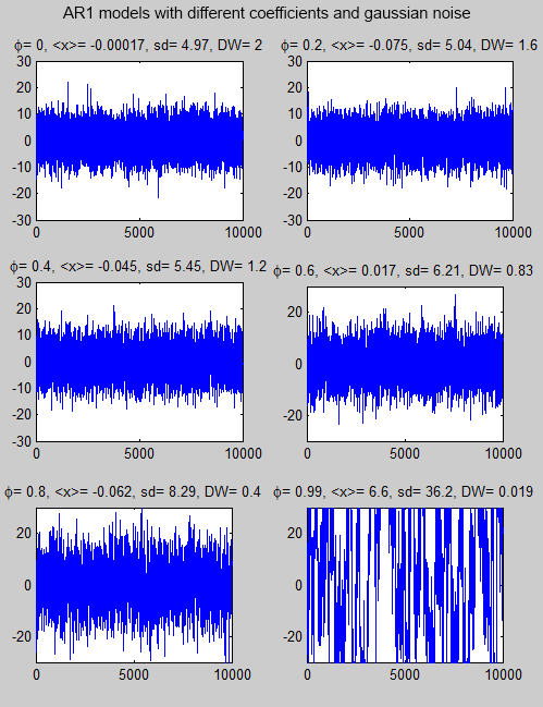 ar1-timebase-10000.png?w=500