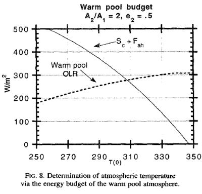 From Pierrehumbert 1995
