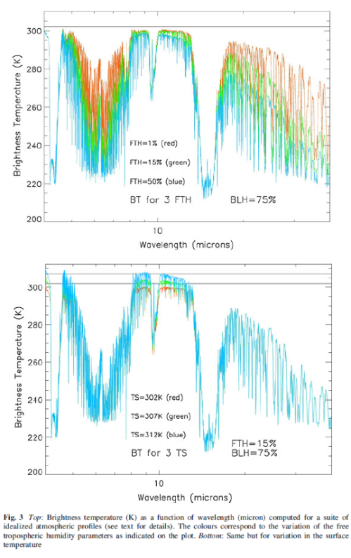 Roca-2012-brightness-temp-vs-wavelength