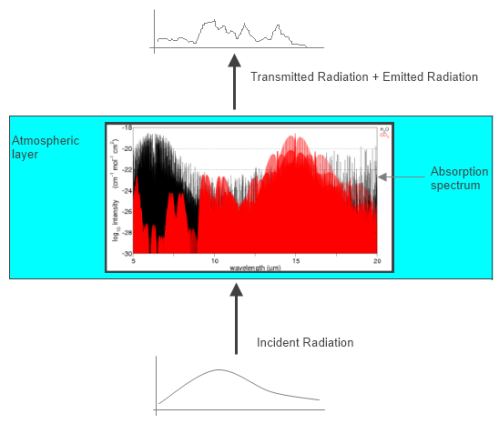 Atmospheric-radiation-1