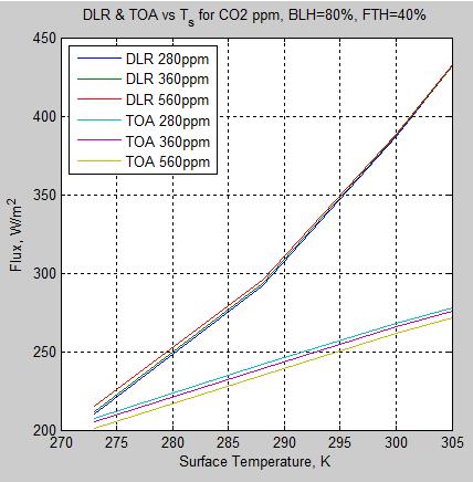 Atmospheric-radiation-10e-DLR-TOA-280-560