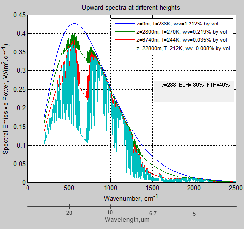 Atmospheric-radiation-3