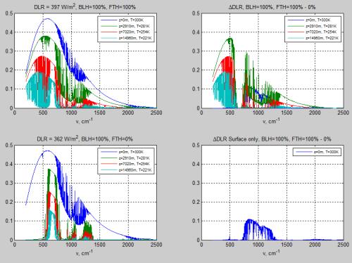 Atmospheric-radiation-6e-Spectrum-DLR-vs-FTH