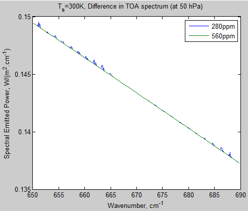 Atmospheric-radiation-8d-radiation-layer10-280ppm-650-690cm
