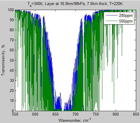 Atmospheric-radiation-8f-trans-layer10-280ppm-550-850cm