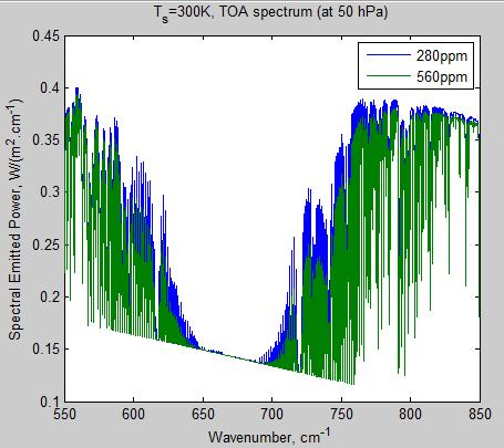 Atmospheric-radiation-8k-TOA-radiation-280ppm-550-850cm