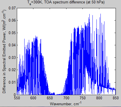 Atmospheric-radiation-8k-TOA-radiation-difference-280ppm-550-850cm