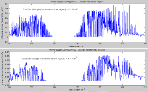 Atmospheric-radiation-8m-TOA-radiation-difference-280ppm-550-850cm-linewidth-comparison