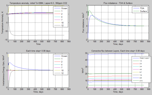 Atmospheric-radiation-8n-dynamic-288K-12layer-2hr-800-days-360ppm
