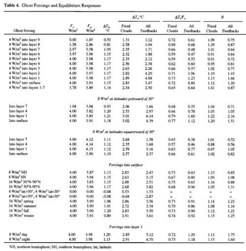 Hansen et al (1997)