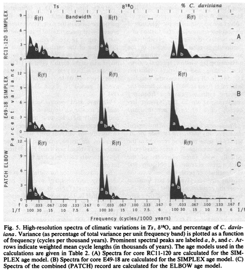 From Hays et al (1976)