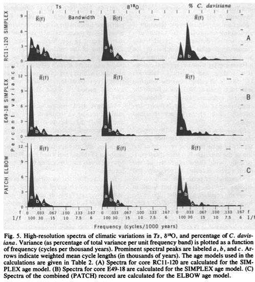 From Hays et al (1976)