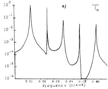Kagan et al 1994-2