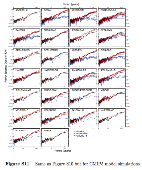 From Jones et al 2013, figure S11