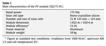 Lu & Wang 2010 - Solar panel details