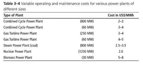 Kehlhofer-2009-Conventional O&M costs