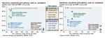 JPMorgan Germany-California-cost-vs-emissions