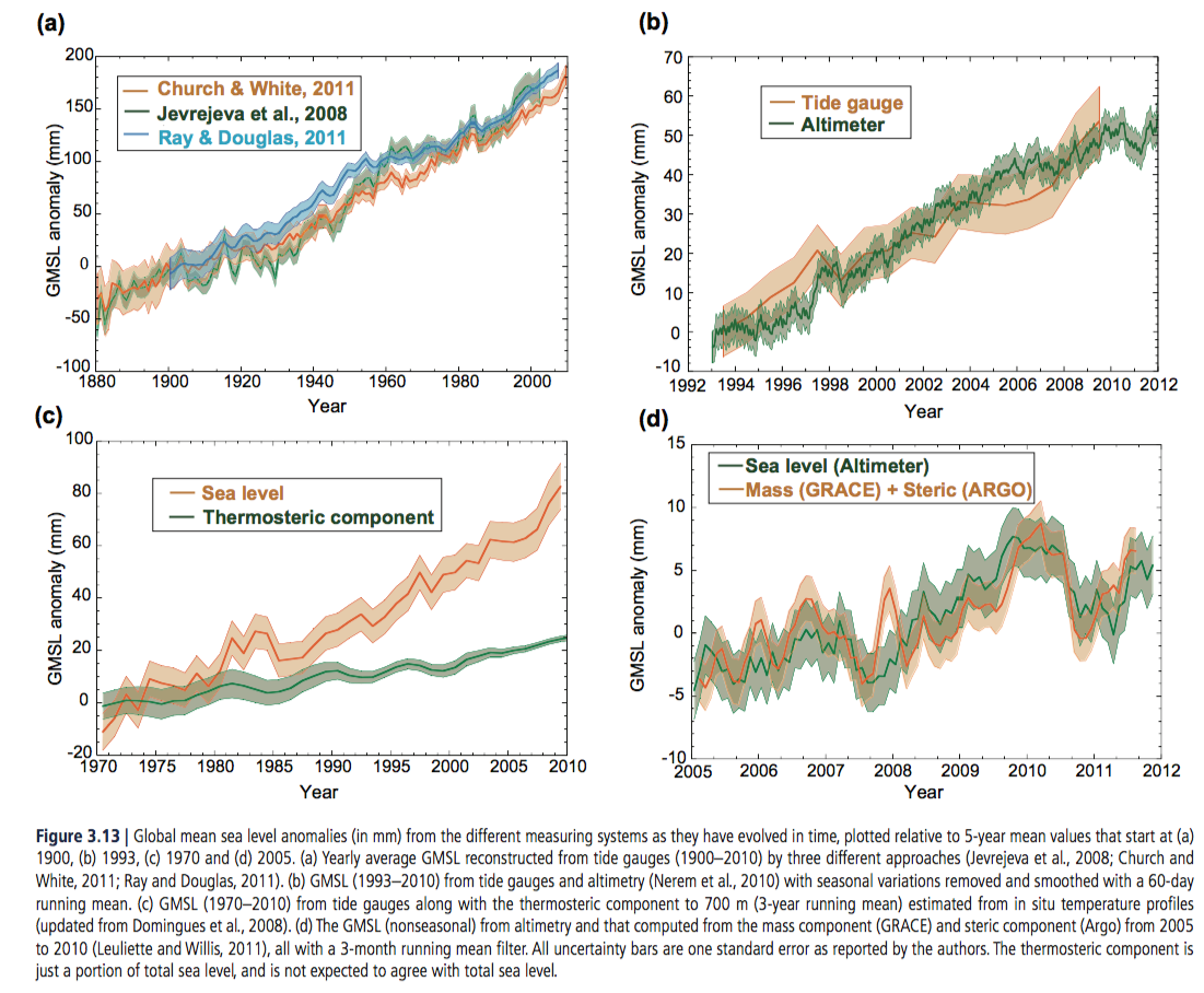 the impact of sea level rise The impacts of sea-level rise on the california coast a paper  from: california climate change center prepared by: matthew heberger.