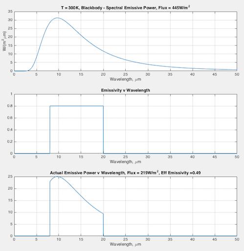 emissivity-300k